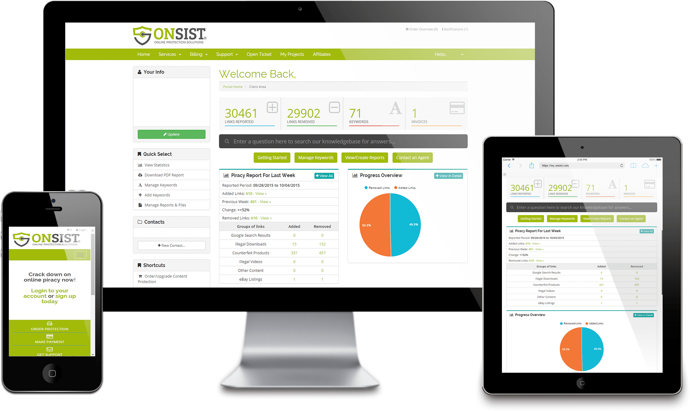 Onsist Piracy Dashboard
